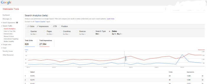 new google webmaster tools look